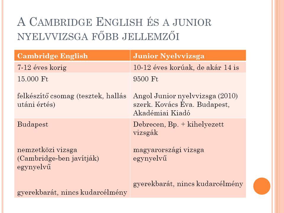 A Cambridge English és a junior nyelvvizsga főbb jellemzői