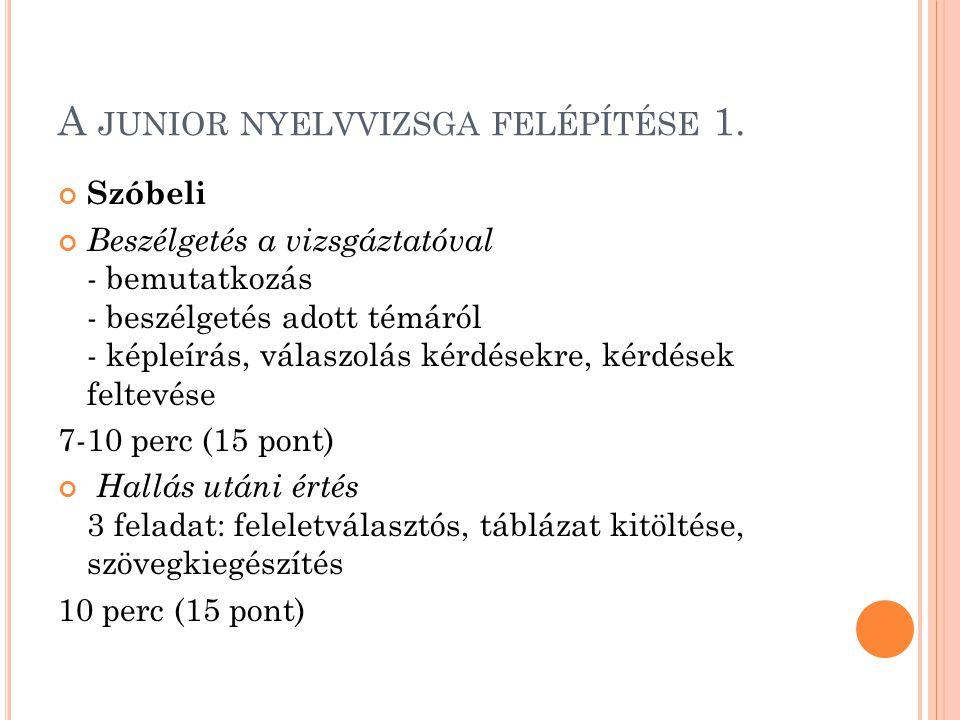 A junior nyelvvizsga felépítése 1.