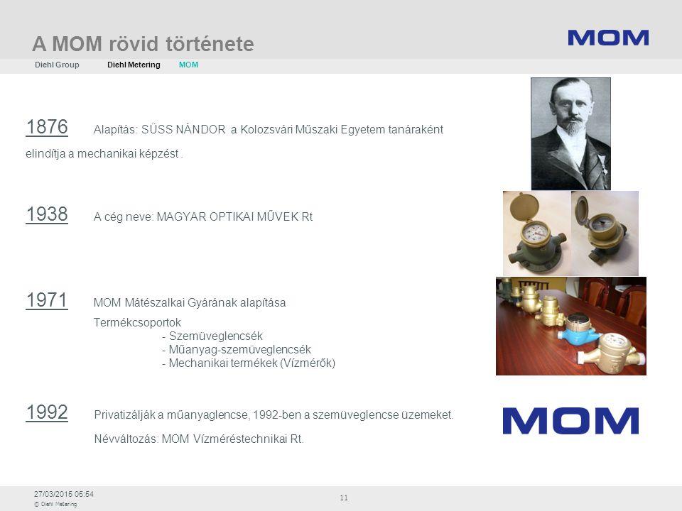 A MOM rövid története Diehl Group. Diehl Metering. MOM.