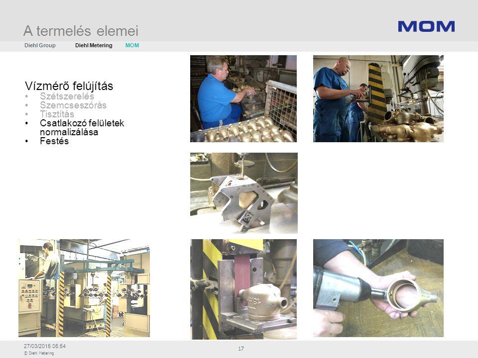 A termelés elemei Vízmérő felújítás Szétszerelés Szemcseszórás