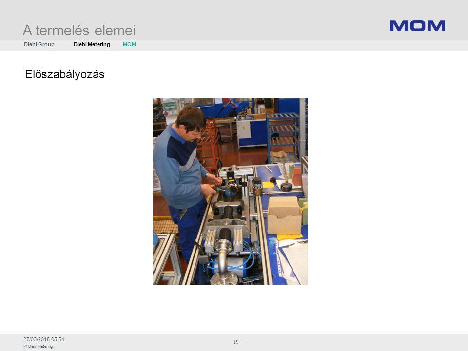A termelés elemei Diehl Group Diehl Metering MOM Előszabályozás