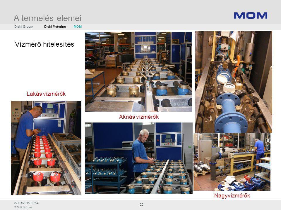 A termelés elemei Vízmérő hitelesítés Lakás vízmérők Aknás vízmérők