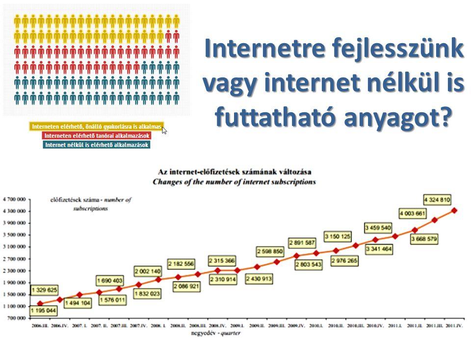 Internetre fejlesszünk vagy internet nélkül is futtatható anyagot