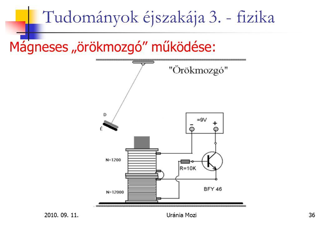 Tudományok éjszakája 3. - fizika