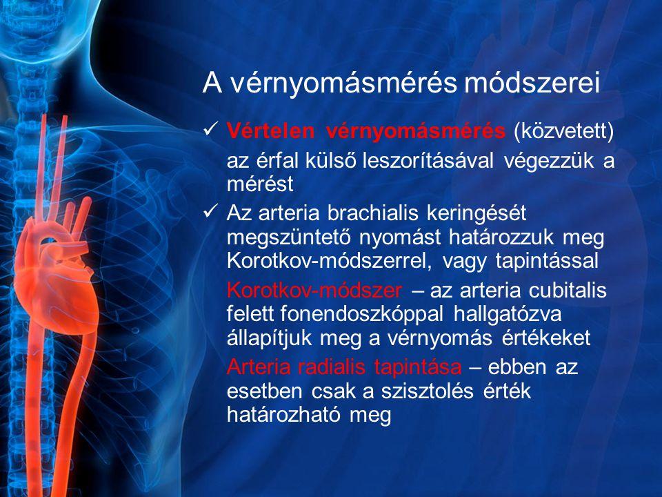 A vérnyomásmérés módszerei