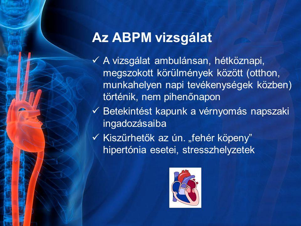Az ABPM vizsgálat