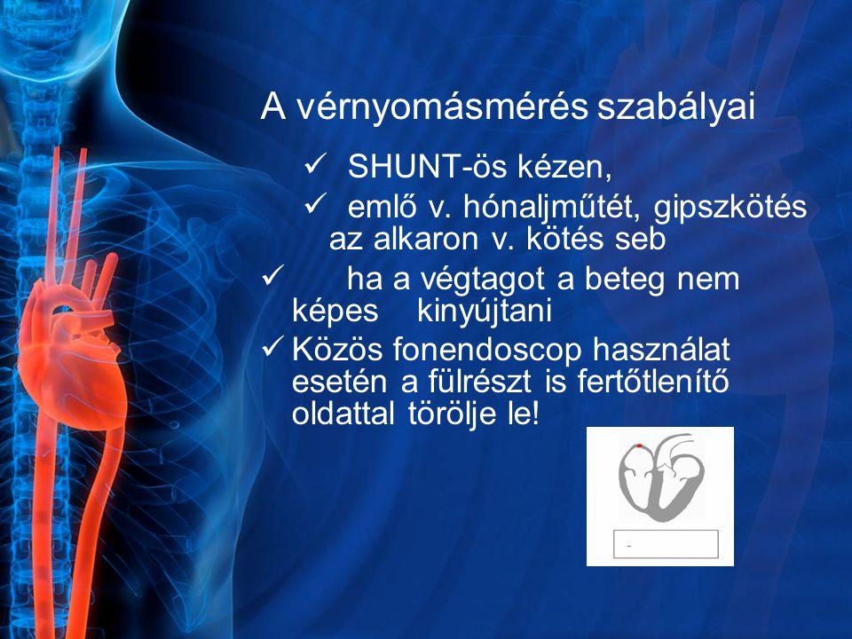 A vérnyomásmérés szabályai