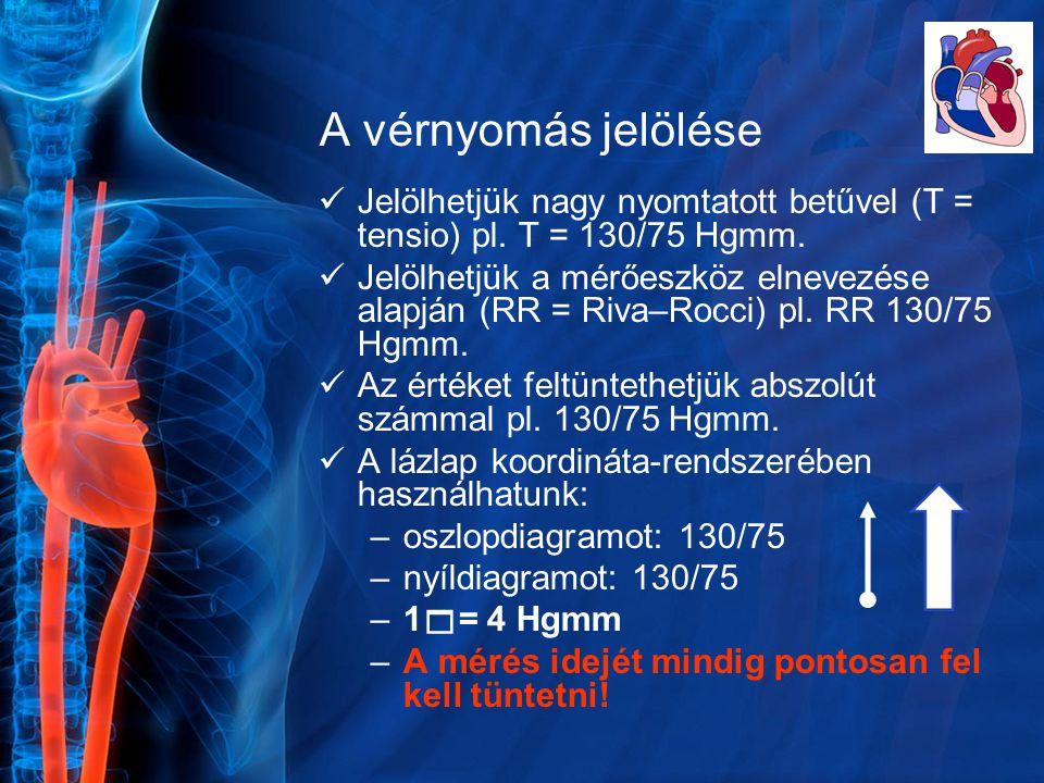A vérnyomás jelölése Jelölhetjük nagy nyomtatott betűvel (T = tensio) pl. T = 130/75 Hgmm.