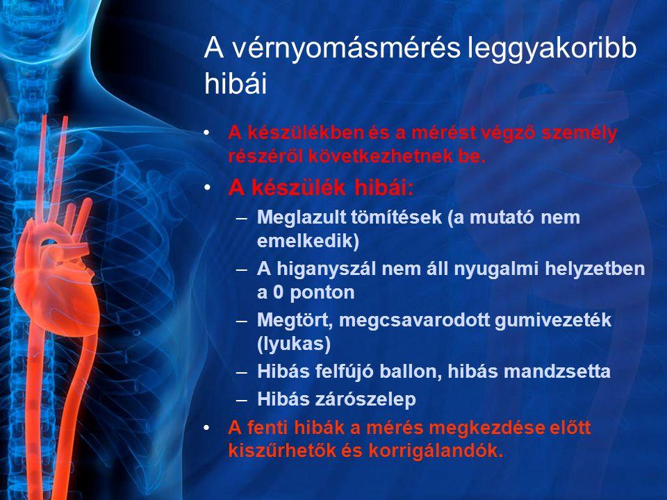 A vérnyomásmérés leggyakoribb hibái