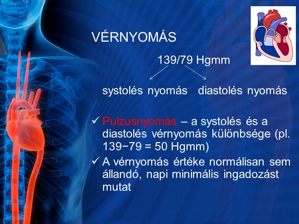 VÉRNYOMÁS systolés nyomás diastolés nyomás