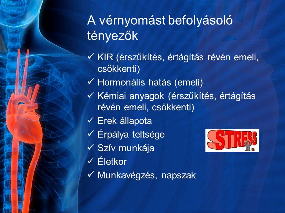 A vérnyomást befolyásoló tényezők