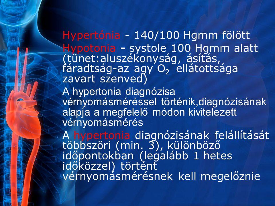 Hypertónia - 140/100 Hgmm fölött