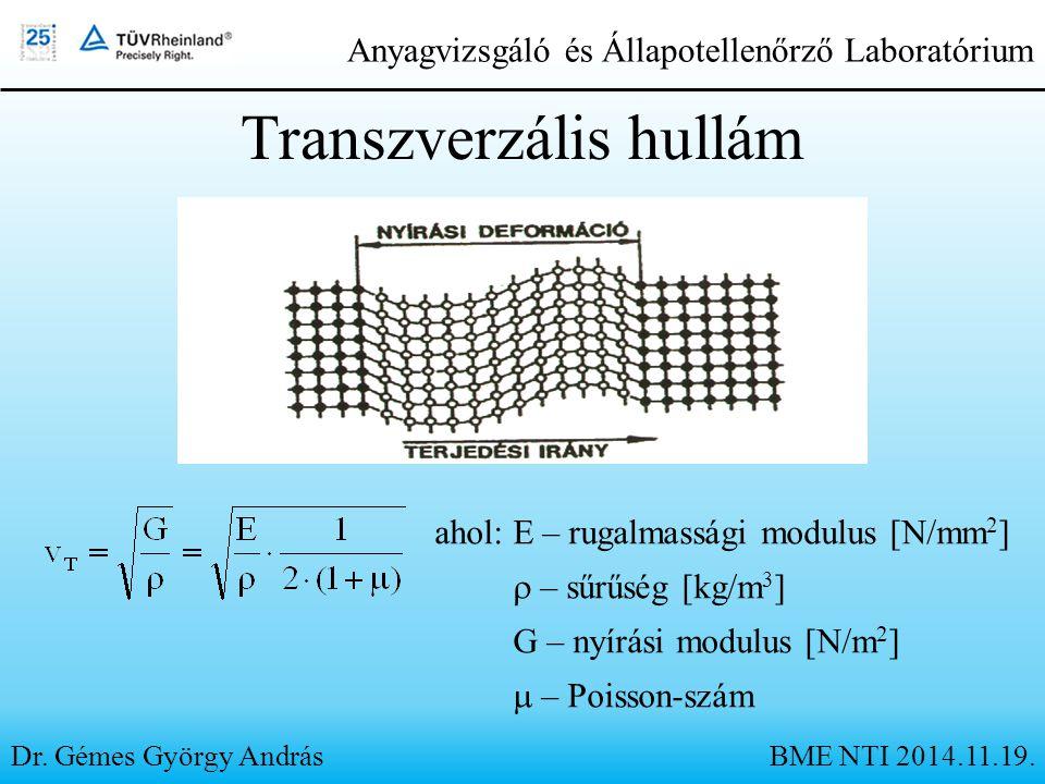 Transzverzális hullám