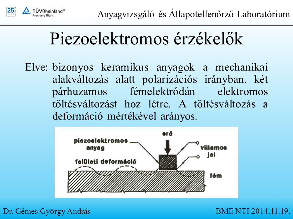 Piezoelektromos érzékelők