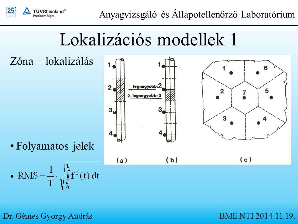 Lokalizációs modellek 1