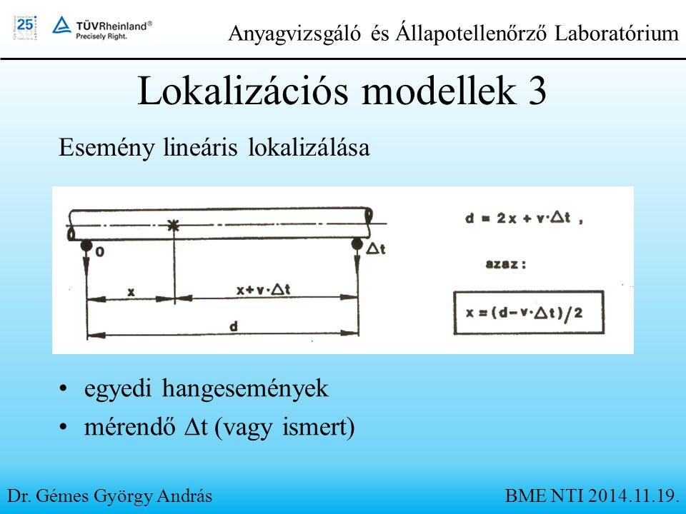 Lokalizációs modellek 3