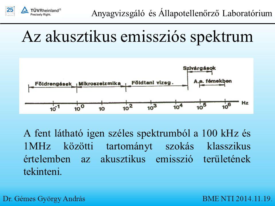 Az akusztikus emissziós spektrum