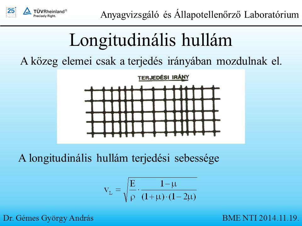 Longitudinális hullám