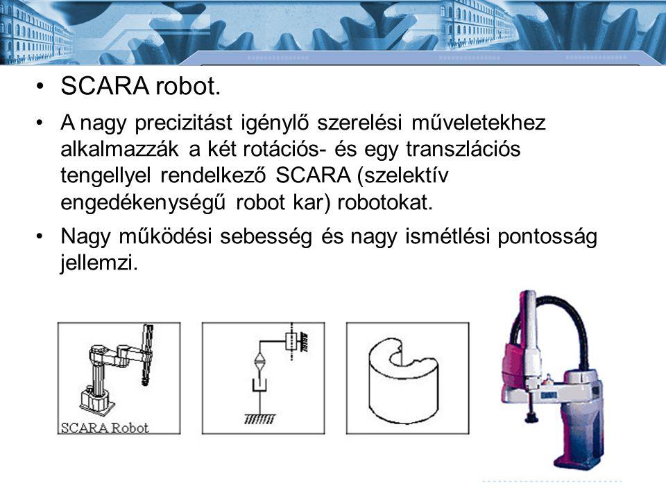 SCARA robot.