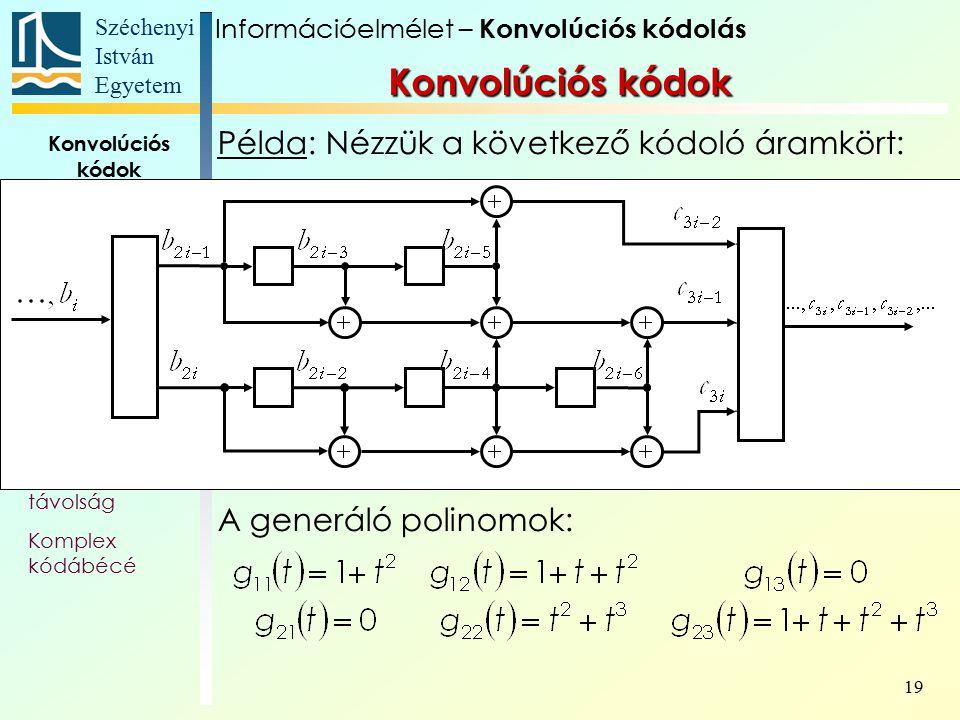 Konvolúciós kódok Példa: Nézzük a következő kódoló áramkört: