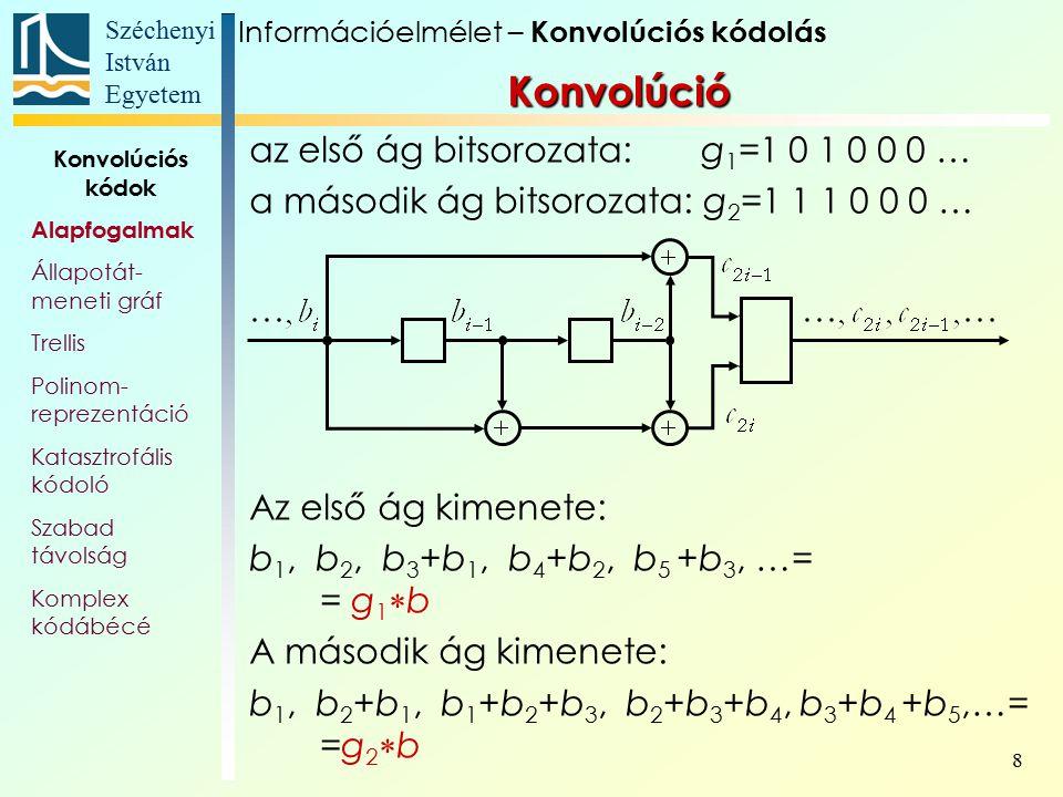 Konvolúció az első ág bitsorozata: g1=1 0 1 0 0 0 …
