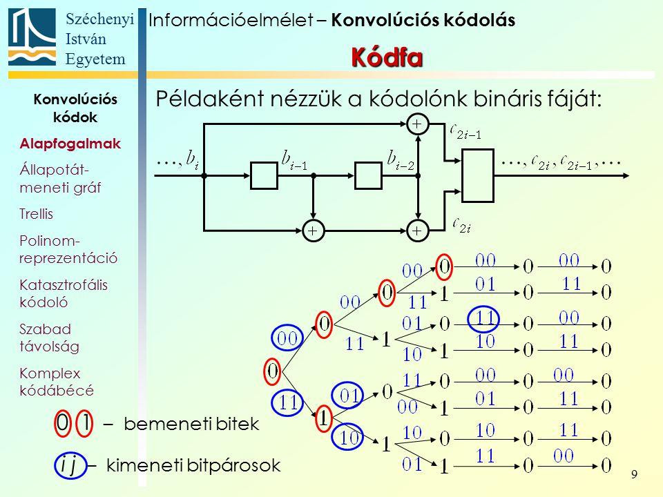 Kódfa Példaként nézzük a kódolónk bináris fáját: 0 1 – bemeneti bitek