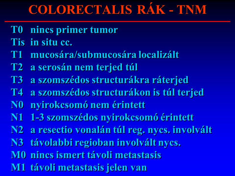 COLORECTALIS RÁK - TNM T0 nincs primer tumor Tis in situ cc.
