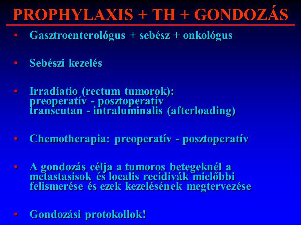 PROPHYLAXIS + TH + GONDOZÁS