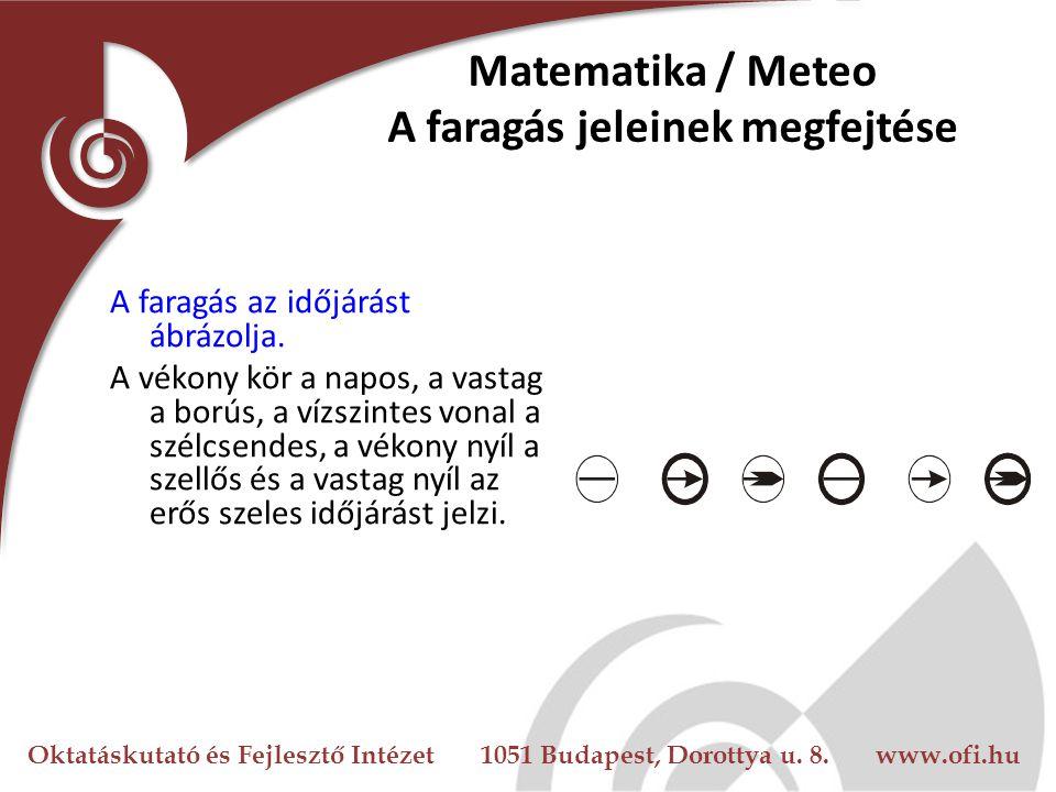 Matematika / Meteo A faragás jeleinek megfejtése