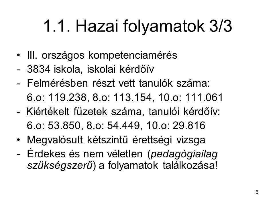 1.1. Hazai folyamatok 3/3 III. országos kompetenciamérés