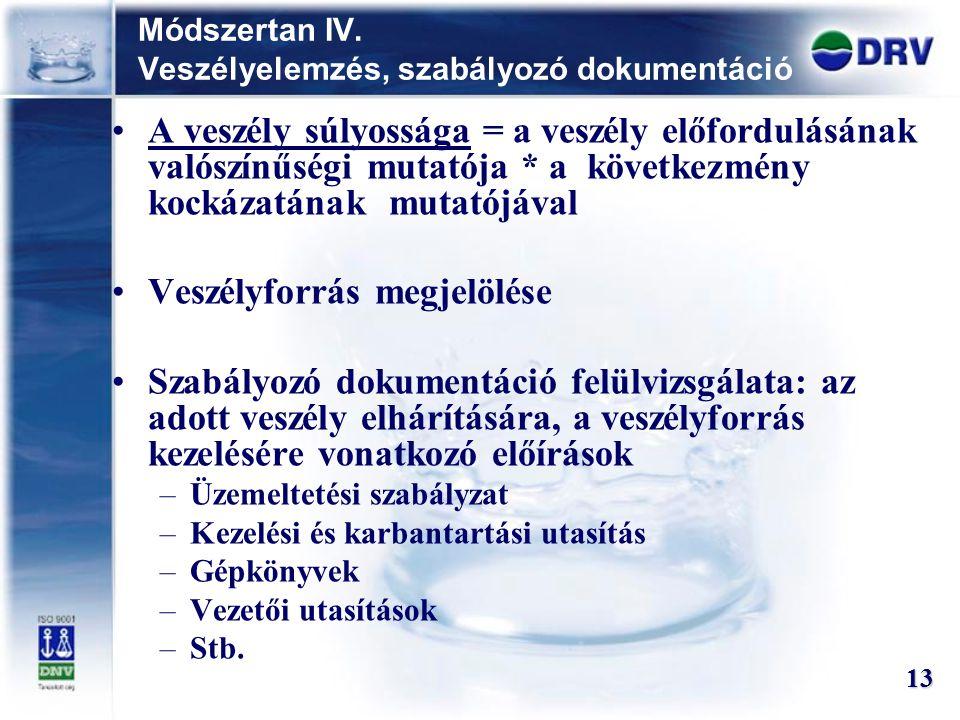 Módszertan IV. Veszélyelemzés, szabályozó dokumentáció