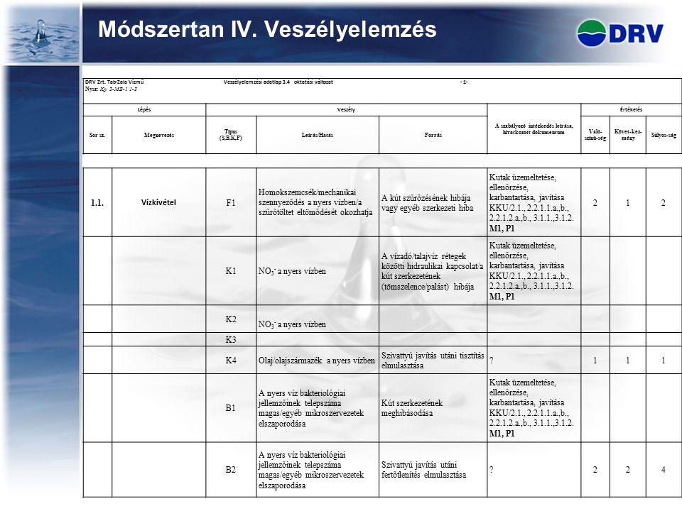 A szabályozó intézkedés leírása, hivatkozott dokumentum