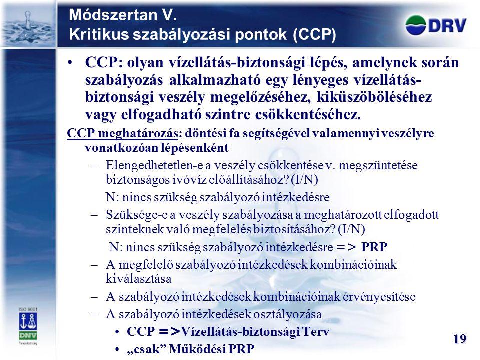 Módszertan V. Kritikus szabályozási pontok (CCP)
