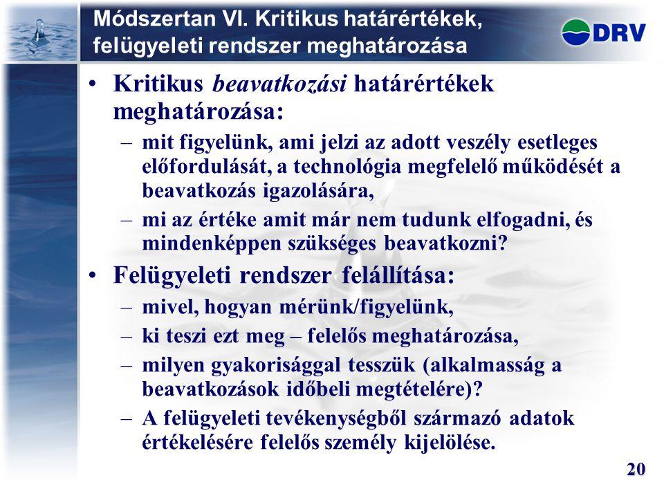 Kritikus beavatkozási határértékek meghatározása: