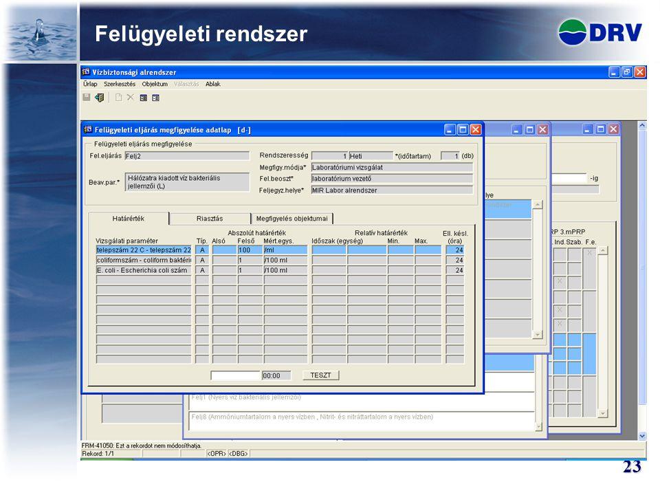 Felügyeleti rendszer 23