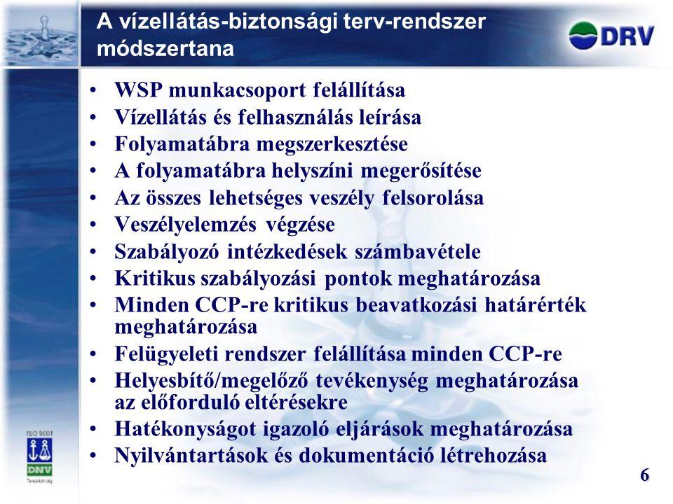 A vízellátás-biztonsági terv-rendszer módszertana