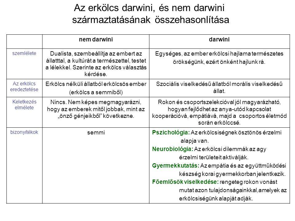 Az erkölcs darwini, és nem darwini származtatásának összehasonlítása