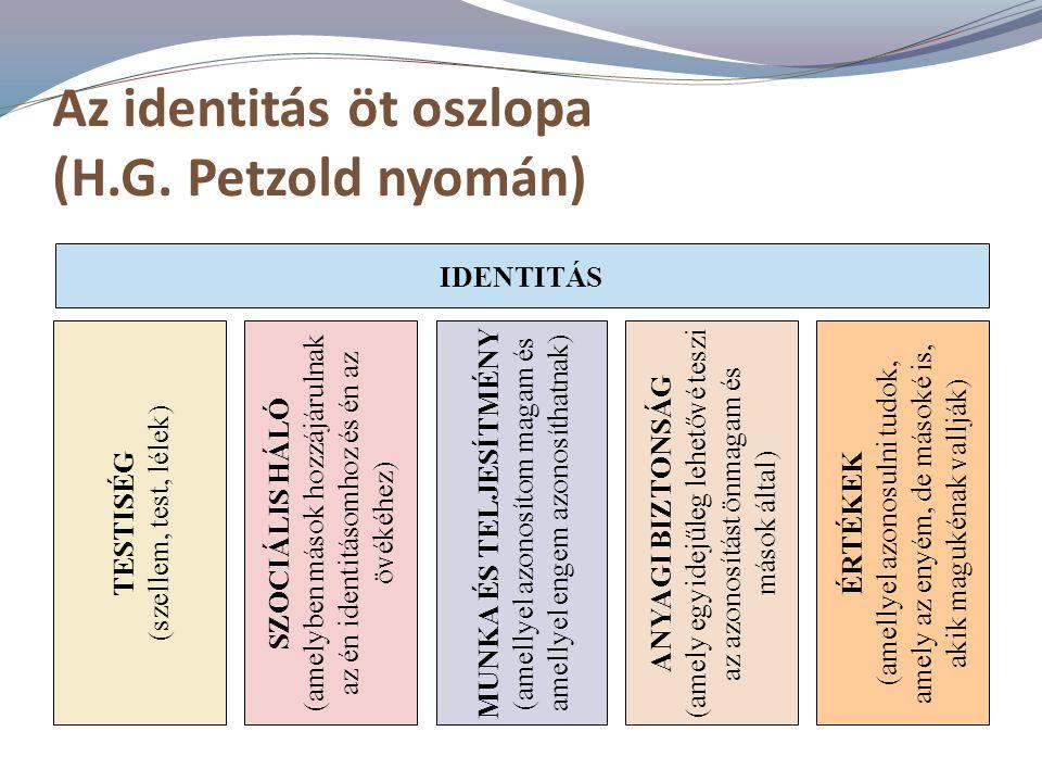 Az identitás öt oszlopa (H.G. Petzold nyomán)
