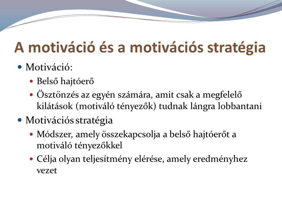 A motiváció és a motivációs stratégia