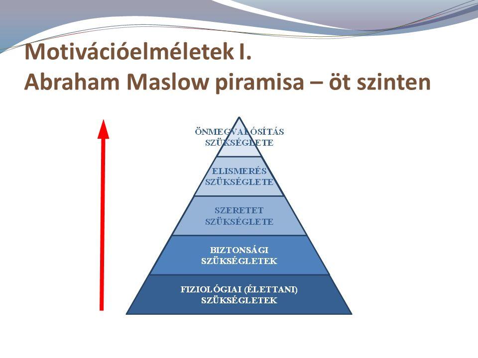 Motivációelméletek I. Abraham Maslow piramisa – öt szinten