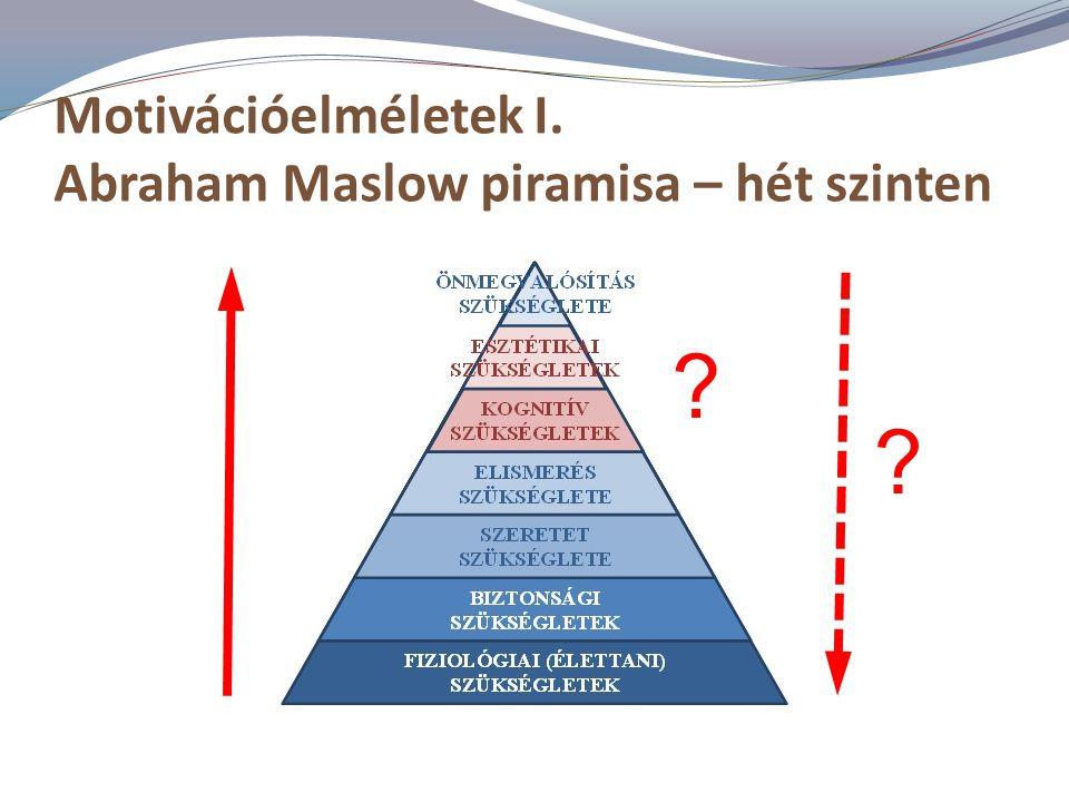 Motivációelméletek I. Abraham Maslow piramisa – hét szinten