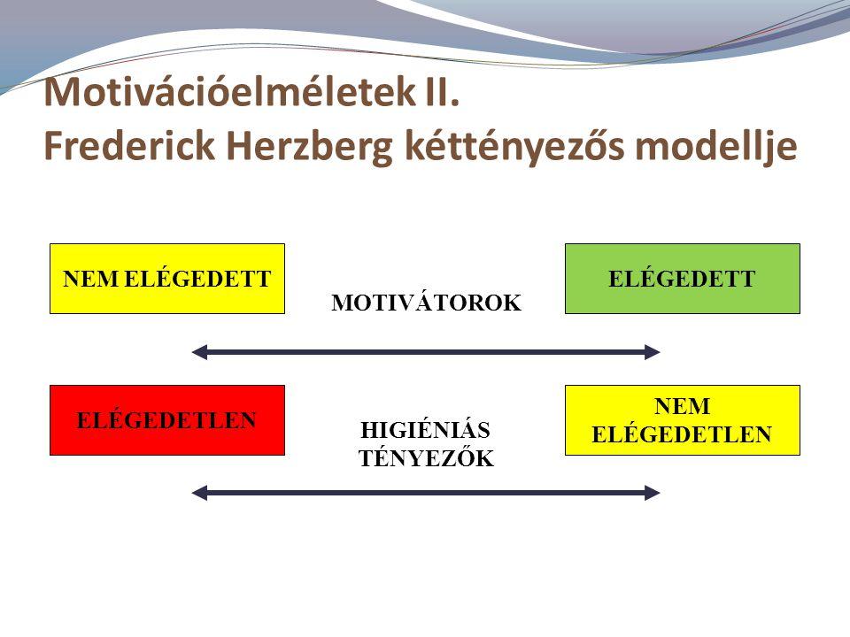 Motivációelméletek II. Frederick Herzberg kéttényezős modellje