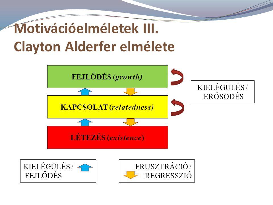 Motivációelméletek III. Clayton Alderfer elmélete