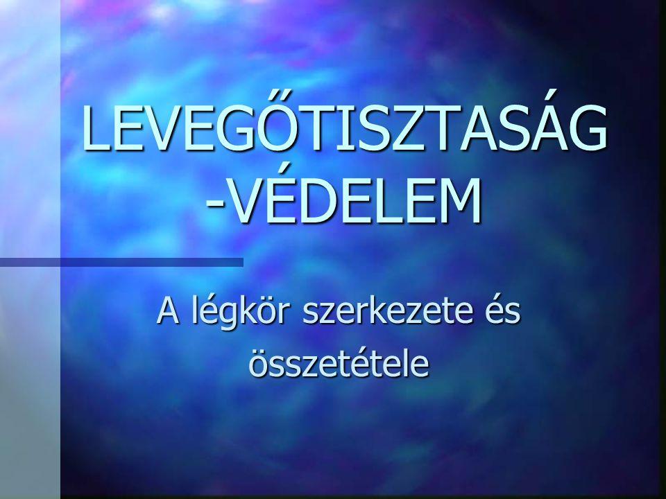 LEVEGŐTISZTASÁG-VÉDELEM