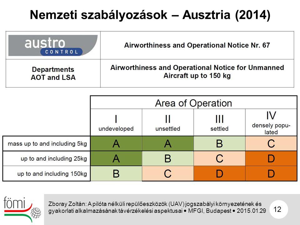 Nemzeti szabályozások – Ausztria (2014)