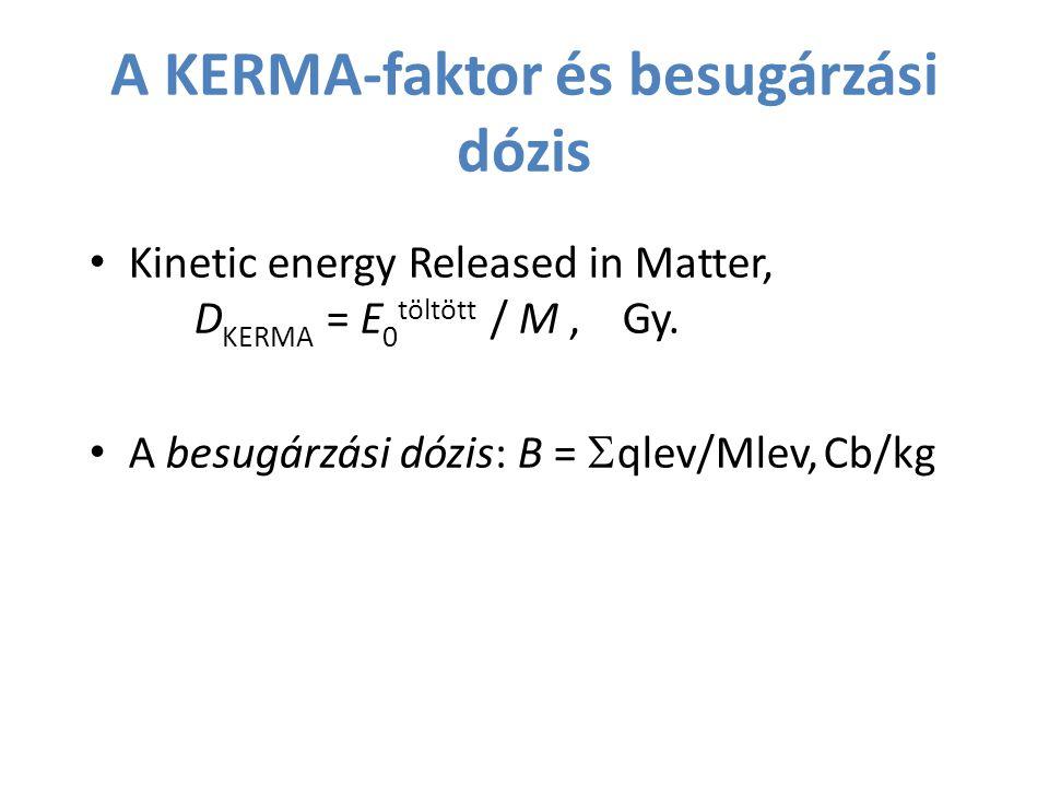 A KERMA-faktor és besugárzási dózis