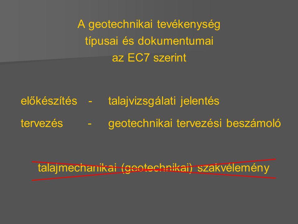 A geotechnikai tevékenység típusai és dokumentumai az EC7 szerint