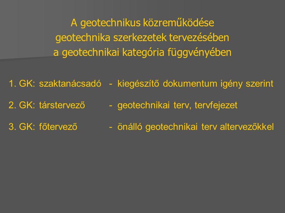 A geotechnikus közreműködése geotechnika szerkezetek tervezésében a geotechnikai kategória függvényében