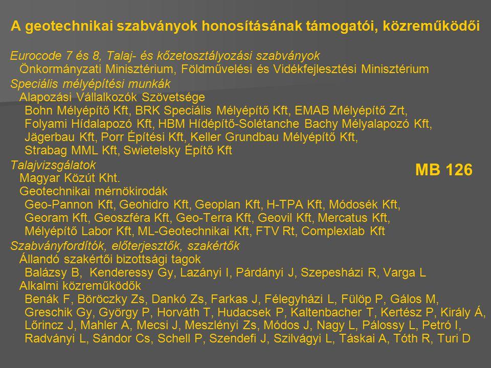 A geotechnikai szabványok honosításának támogatói, közreműködői