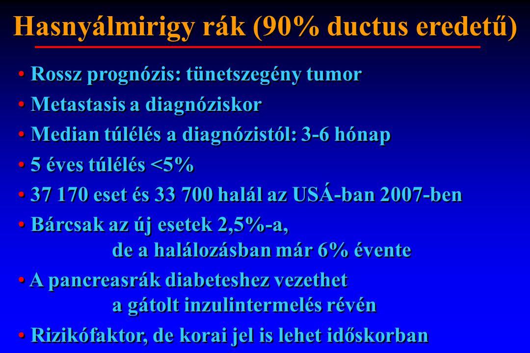 Hasnyálmirigy rák (90% ductus eredetű)